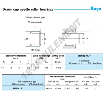 12BM1812-KOYO - 12x18x12 mm