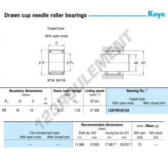 12BTM1815A-KOYO - 12x18x15 mm