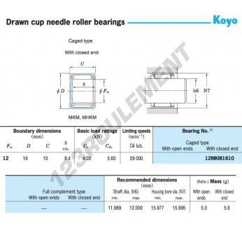 12MKM1610-KOYO - 12x16x10 mm