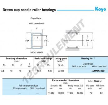 12MKM1810-KOYO - 12x18x10 mm