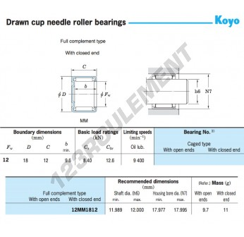 12MM1812-KOYO - 12x18x12 mm