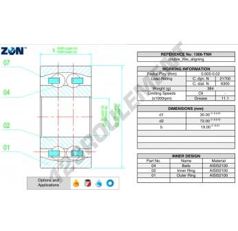 1306-TNH-ZEN - 30x72x19 mm