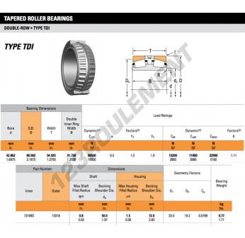 13169D-13318-TIMKEN - 42.86x80.96x34.93 mm
