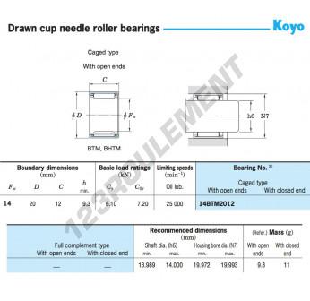 14BTM2012-KOYO - 14x20x12 mm