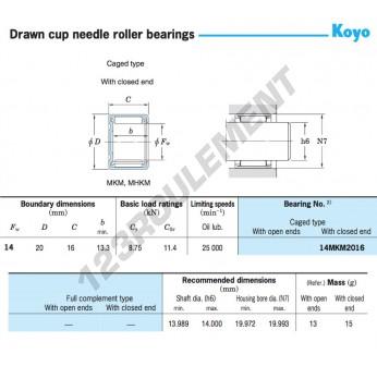 14MKM2016-KOYO - 14x20x16 mm