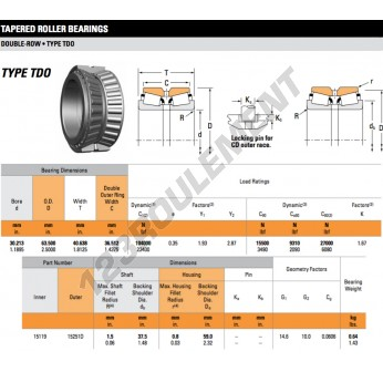 15119-15251D-TIMKEN - 30.21x62.5x40.64 mm