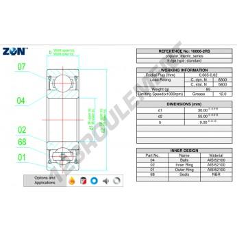 16006-2RS-ZEN - 30x55x9 mm