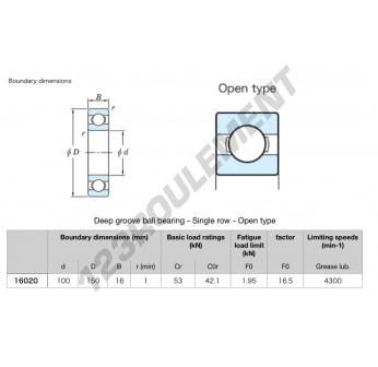 16020-KOYO - 100x150x16 mm