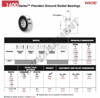 1603-DS-NICE - 7.94x22.23x7.15 mm