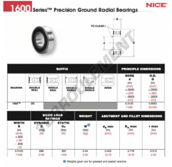 1605-DC-NICE - 7.94x23.02x7.94 mm