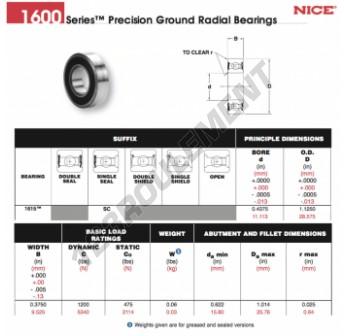 1615-SC-NICE - 11.11x28.58x9.53 mm