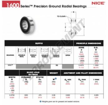 1615-SS-NICE - 11.11x28.58x9.53 mm