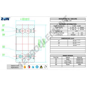 4206-2RS-ZEN - 30x62x20 mm