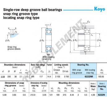 6222-NR-KOYO - 110x212.9x38 mm