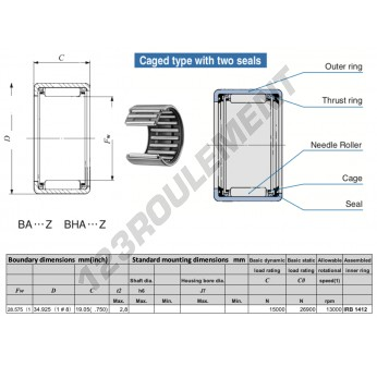 BA1812-Z-IKO - 28.58x34.93x19.05 mm