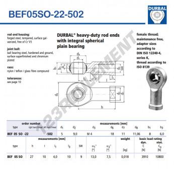 BEF05SO-22-502-DURBAL - 5x18x8 mm