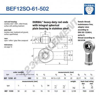 BEF12SO-61-502-DURBAL - 12x32x16 mm