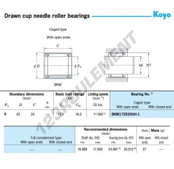 BKM172520UH-1-KOYO - 17x25x20 mm