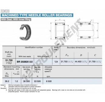 BR202820-UU-IKO - 31.75x44.45x31.75 mm