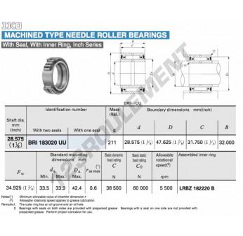 BRI183020-UU-IKO - 28.58x47.63x31.75 mm