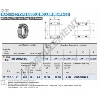 BRI203320-UU-IKO - 31.75x52.39x31.75 mm