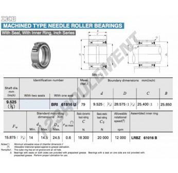 BRI61816-U-IKO - 9.53x28.58x25.4 mm