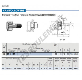 CF10-1-BR-IKO - 10x26x12 mm