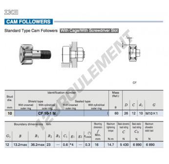 CF10-1-M-IKO - 10x26x12 mm