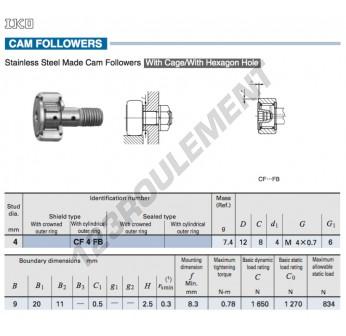 CF4-FB-IKO - 4x12x8 mm