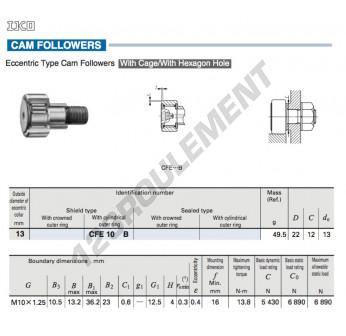 CFE10-B-IKO - 13x22x12 mm