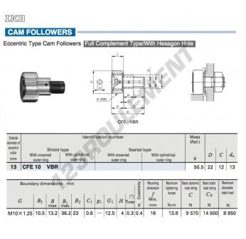 CFE10-VBR-IKO - 13x22x12 mm