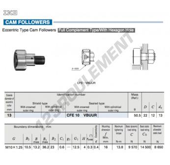 CFE10-VBUUR-IKO - 13x22x12 mm