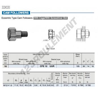 CFE12-UUR-IKO - 16x30x14 mm