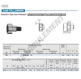 CFE12-V-IKO - 16x30x14 mm