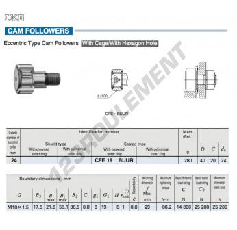 CFE18-BUUR-IKO - 24x40x20 mm
