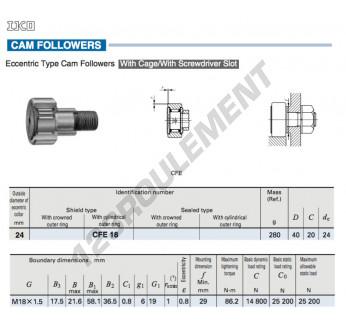 CFE18-IKO - 24x40x20 mm