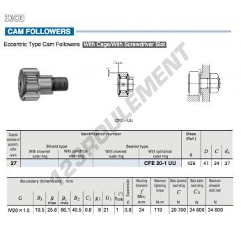 CFE20-1-UU-IKO - 27x47x24 mm