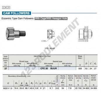 CFE20-BUUR-IKO - 27x52x24 mm