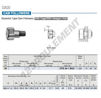 CFE24-1-BUU-IKO - 33x72x29 mm