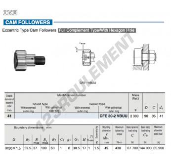 CFE30-2-VBUU-IKO - 41x90x35 mm