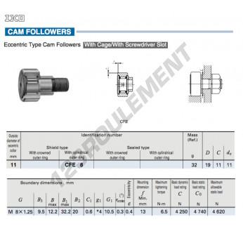 CFE8-IKO - 11x19x11 mm