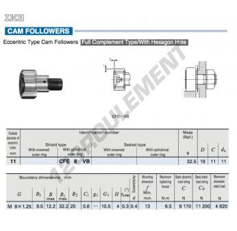 CFE8-VB-IKO - 11x19x11 mm