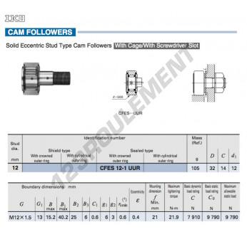CFES12-1-UUR-IKO - 12x32x14 mm