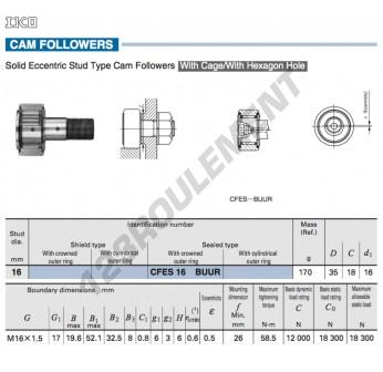 CFES16-BUUR-IKO - 16x35x18 mm