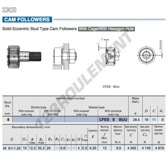 CFES8-BUU-IKO - 8x19x11 mm