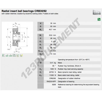 CRB30-92-INA