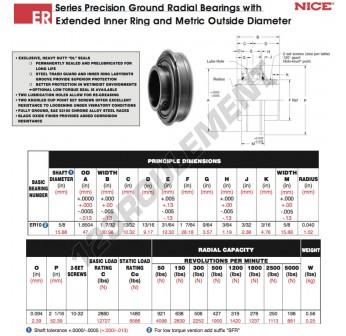 ER10-NICE - 15.88x28.18x15.88 mm