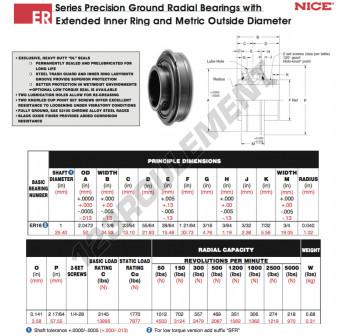 ER16-NICE - 25.4x33.73x19.05 mm