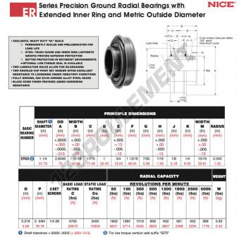 ER20-NICE - 31.75x46.04x23.81 mm