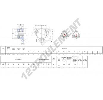 FNL-505-B-1205-K-H205-SKF